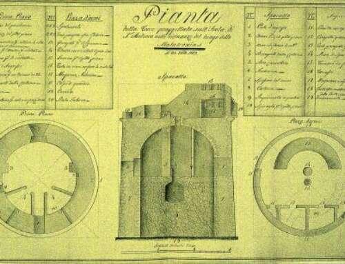 Storia delle Torri costiere della Sardegna