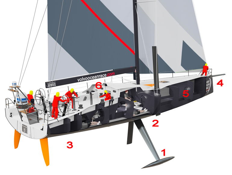 Volvo-Ocean-Race-edizione-2017-18