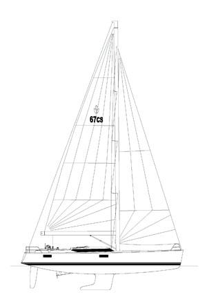 Prova in mare Contest 67 CS