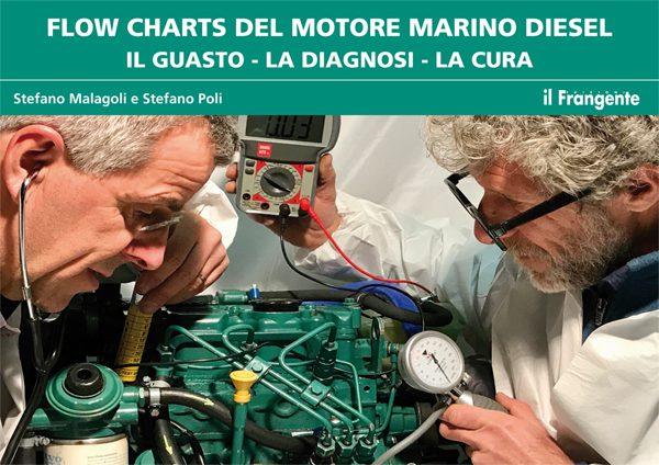 FLOW CHARTS DEL MOTORE MARINO DIESEL
