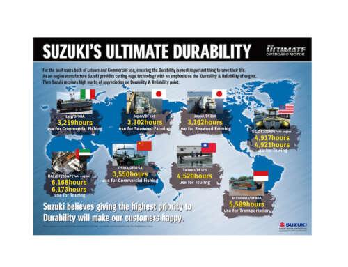 Fuoribordo Suzuki, costruiti per durare nel tempo